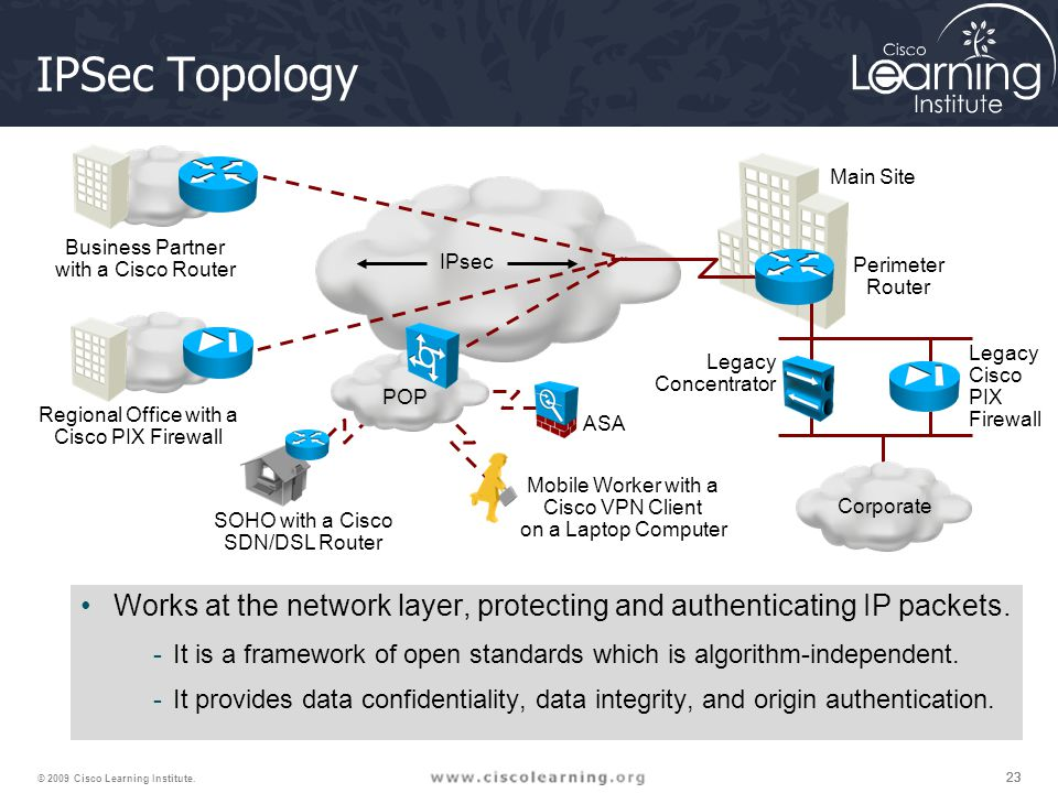 IPSec Topology Main Site. Business Partner. with a Cisco Router. IPsec. Perimeter. Router. Legacy Cisco.