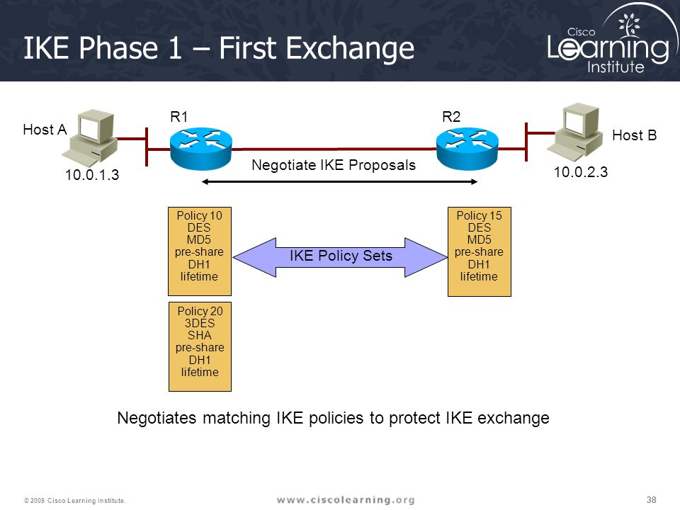 IKE Phase 1 – First Exchange