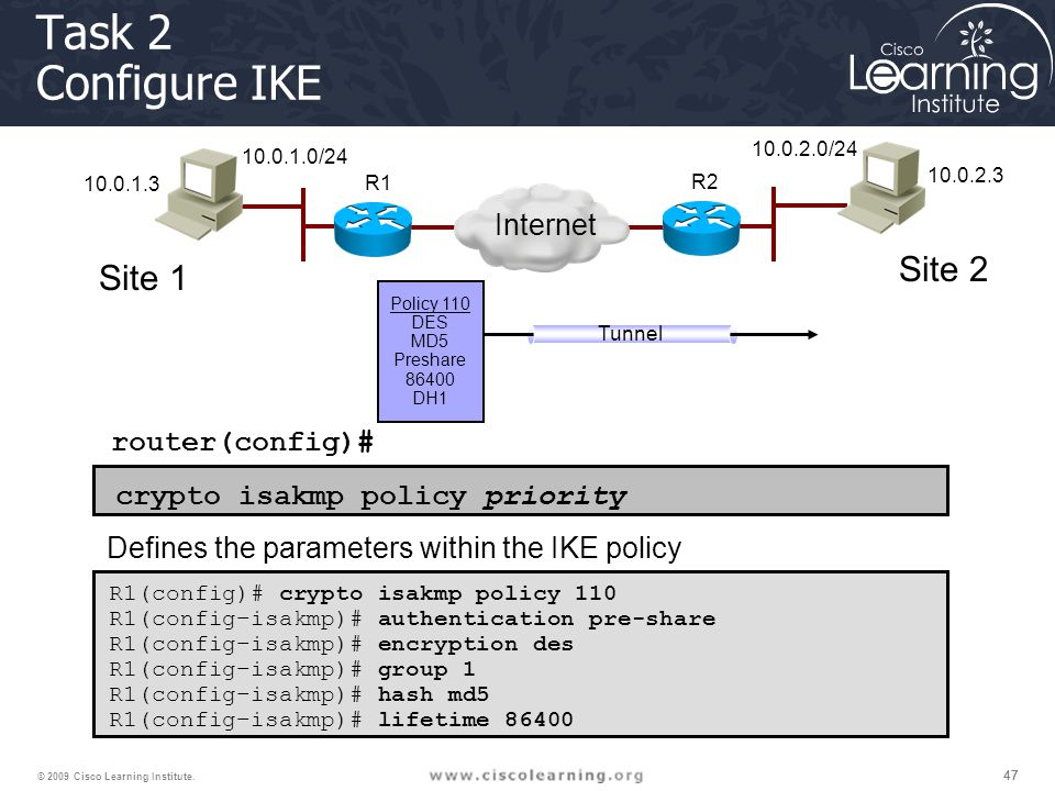 Task 2 Configure IKE Site 2 Site 1 Internet router(config)#