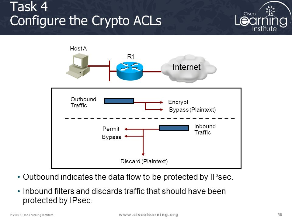 Task 4 Configure the Crypto ACLs
