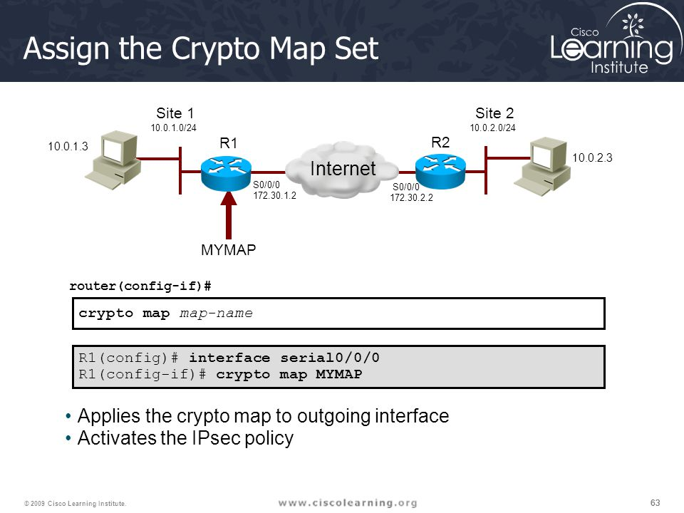 Assign the Crypto Map Set