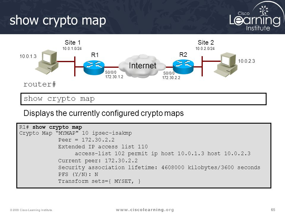 show crypto map Internet router# show crypto map