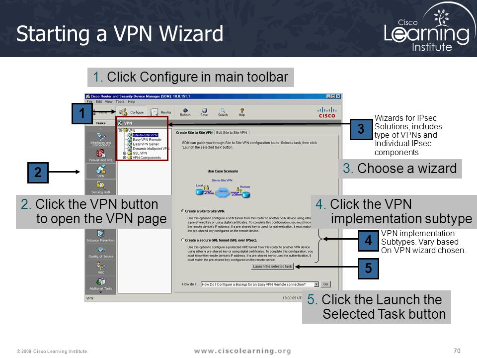 Starting a VPN Wizard 1. Click Configure in main toolbar 1 3