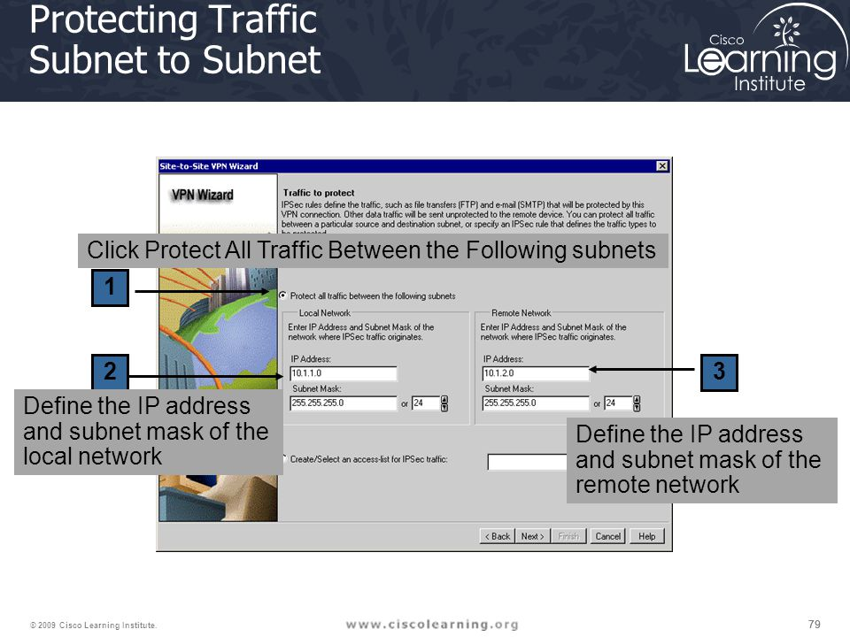 Protecting Traffic Subnet to Subnet