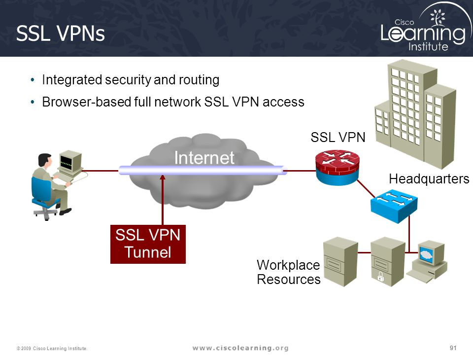 SSL VPNs Internet SSL VPN Tunnel Integrated security and routing