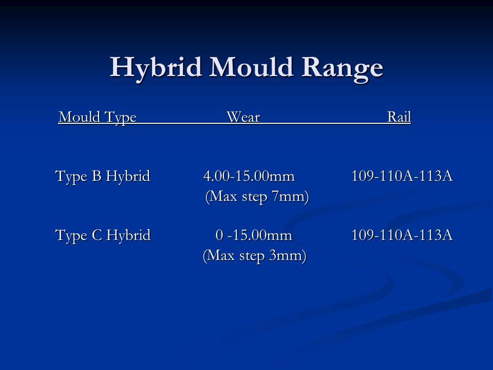 Hybrid Mould Range Mould Type Wear Rail