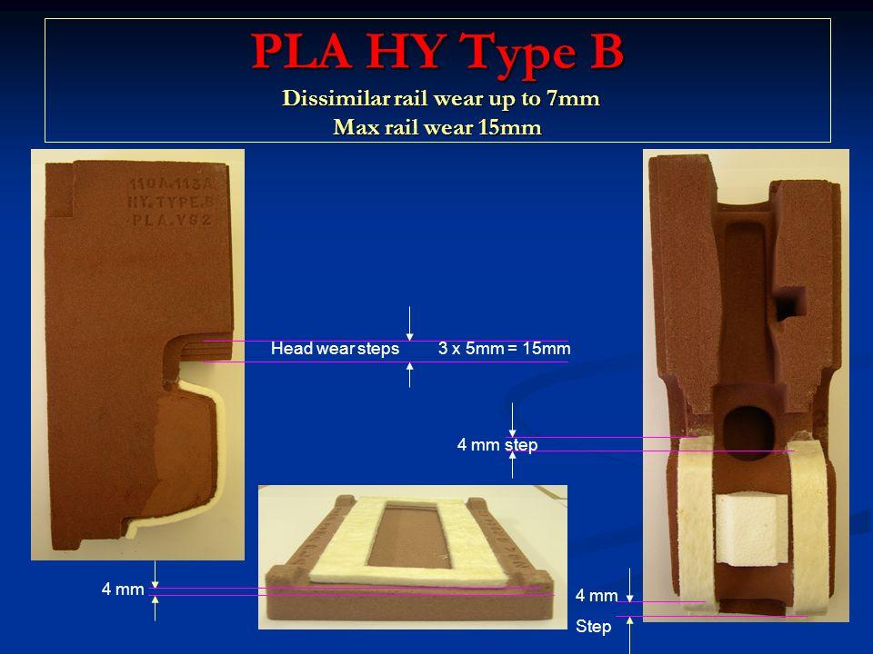 PLA HY Type B Dissimilar rail wear up to 7mm Max rail wear 15mm