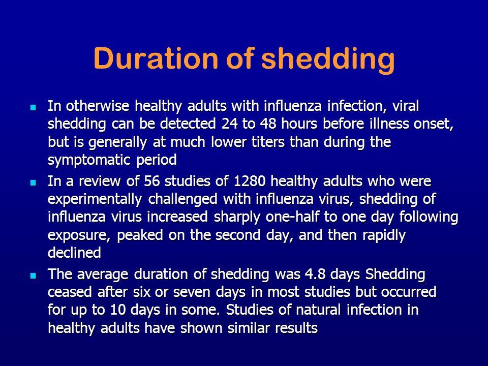 Duration of shedding