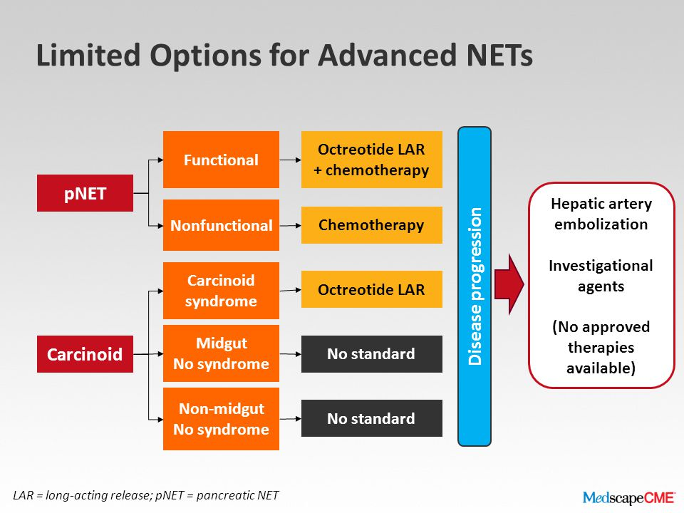 Limited Options for Advanced NETs