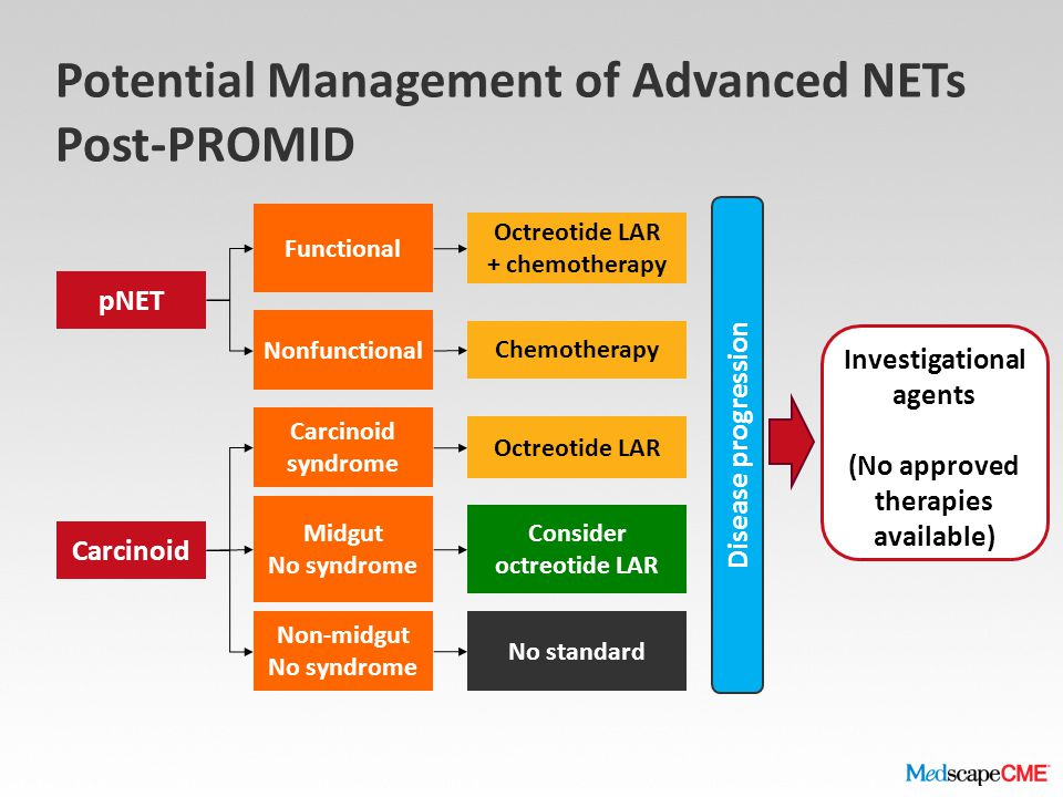 Potential Management of Advanced NETs Post-PROMID