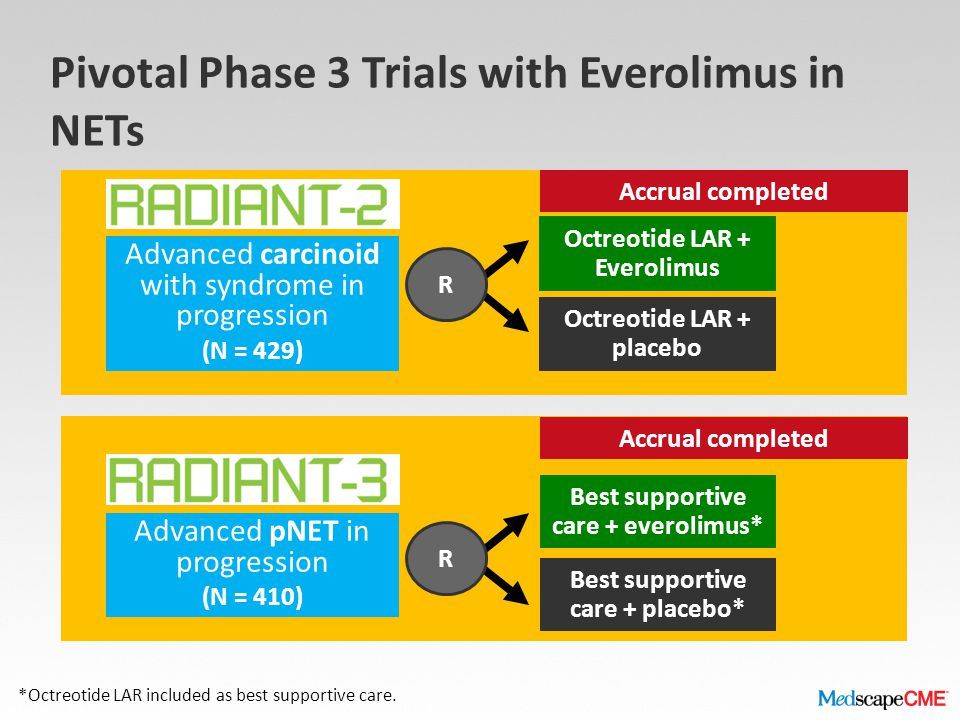 Pivotal Phase 3 Trials with Everolimus in NETs
