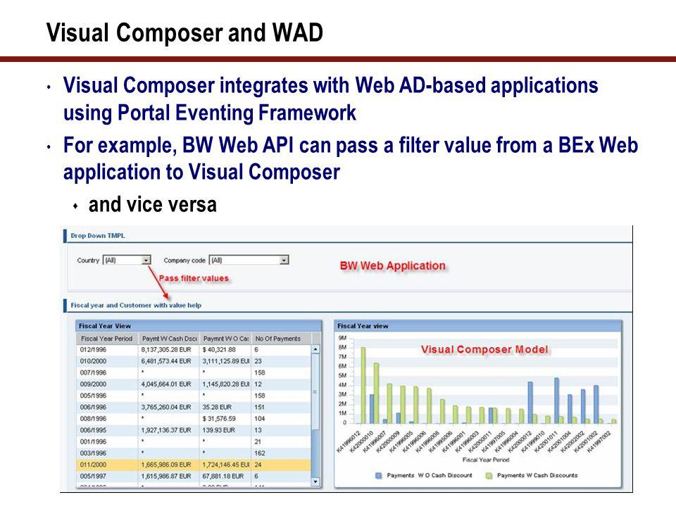 Web Application Designer for custom applications