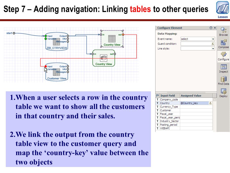 Step 8 – Adding navigation: Linking graphs to other queries