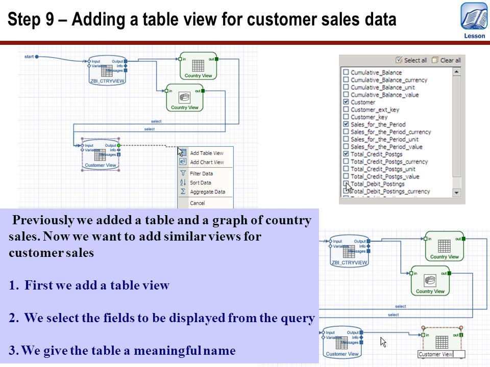 Step 9 – Adding a pie chart for customer sales data