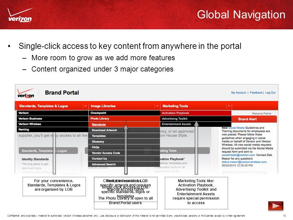 Single-click access to LOB-specific standards, logos or templates