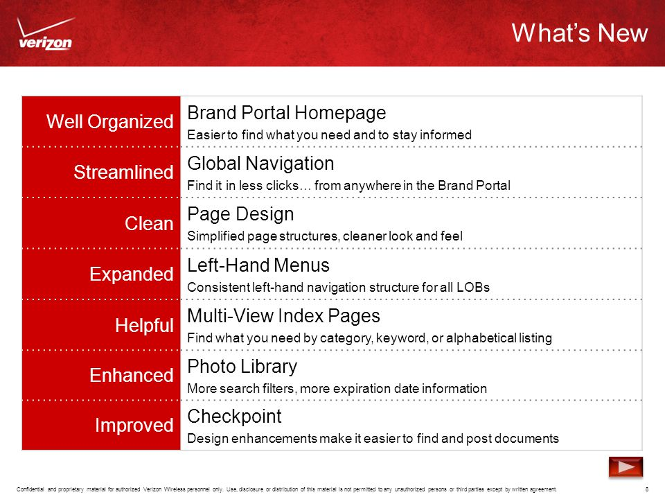 What's New Brand Portal Homepage Well Organized Global Navigation