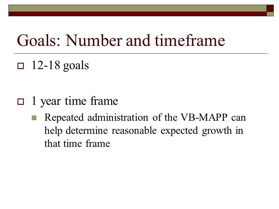 Goals: Number and timeframe