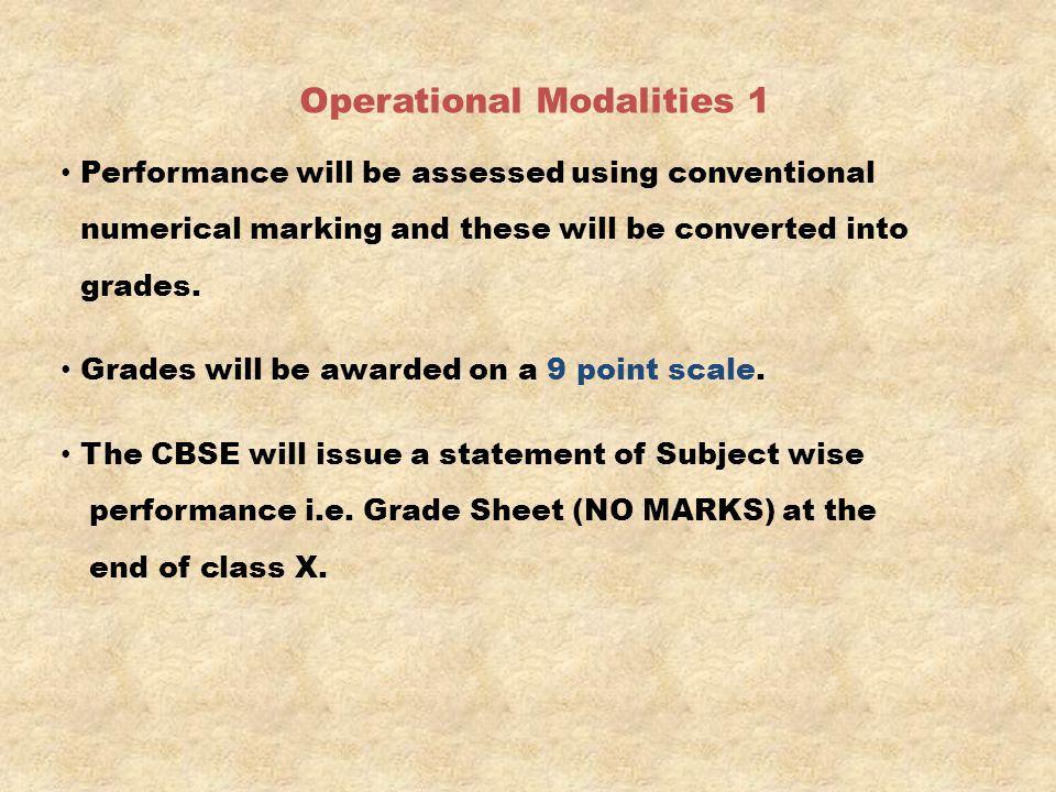 Operational Modalities 1