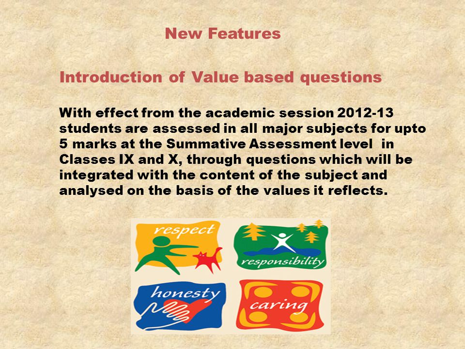 Introduction of Value based questions