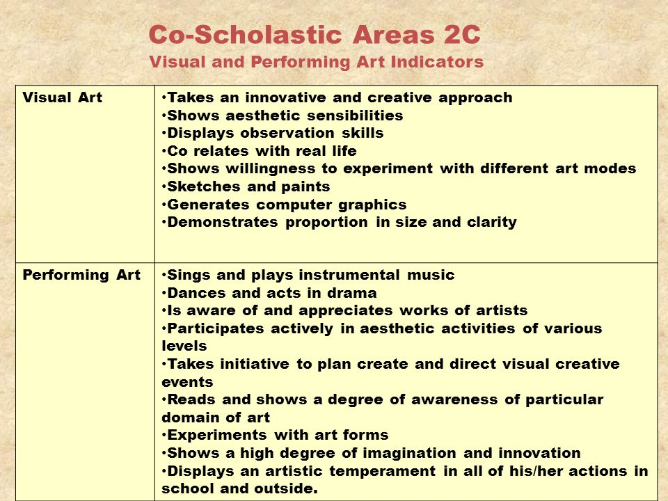 Co-Scholastic Areas 2C Visual and Performing Art Indicators Visual Art