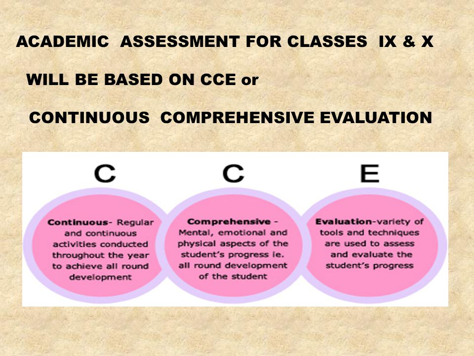 ACADEMIC ASSESSMENT FOR CLASSES IX & X WILL BE BASED ON CCE or