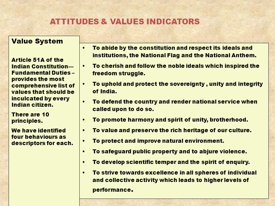 ATTITUDES & VALUES INDICATORS