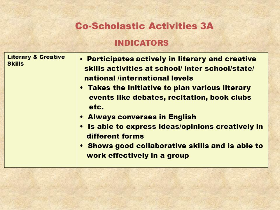 Co-Scholastic Activities 3A