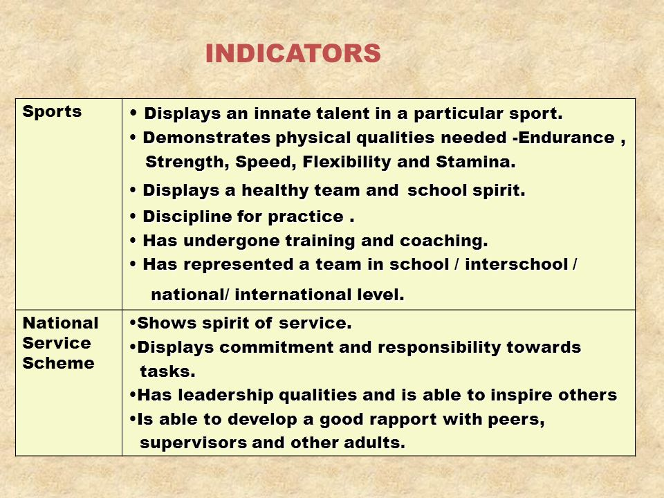 INDICATORS • Displays an innate talent in a particular sport. Sports