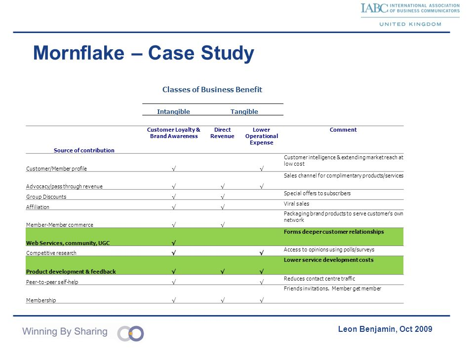 Mornflake – Case Study Classes of Business Benefit Intangible Tangible