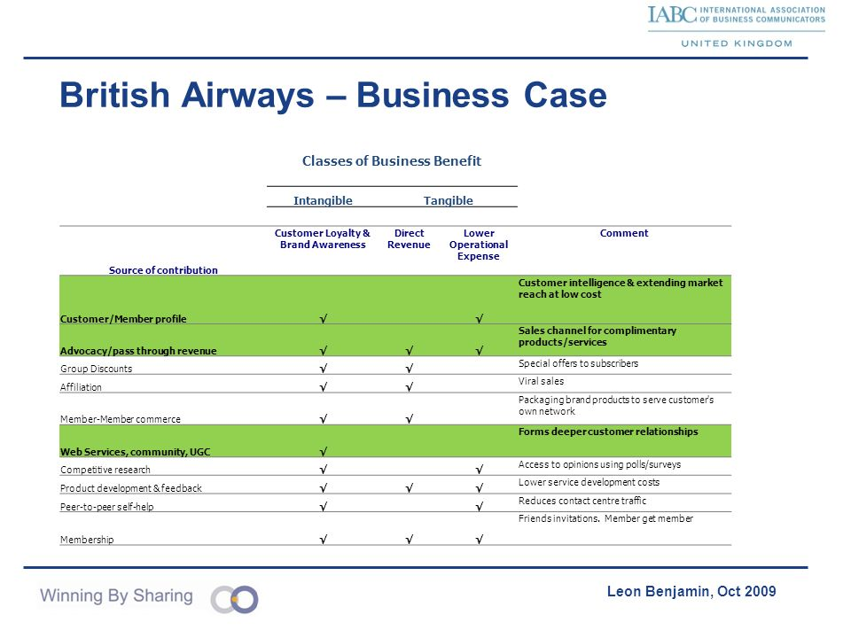 British Airways – Business Case