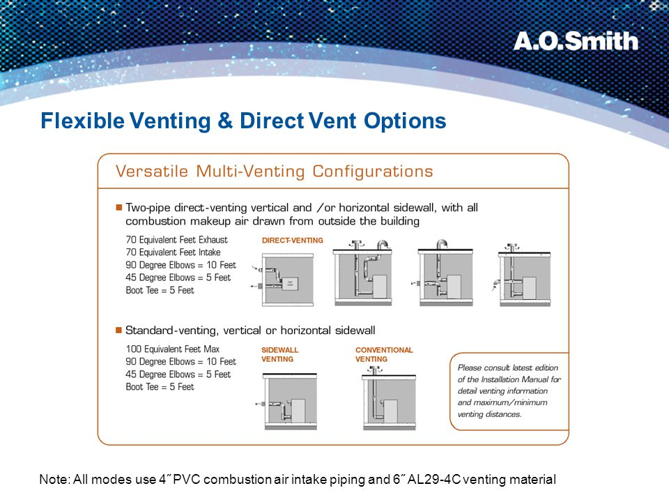 Flexible Venting & Direct Vent Options