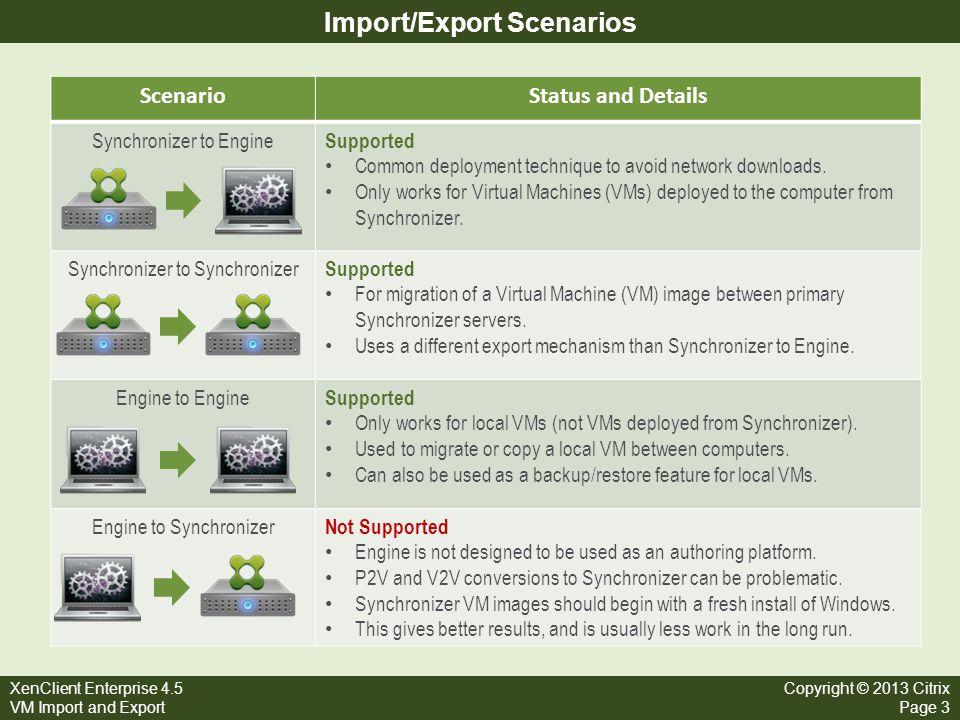 Import/Export Scenarios