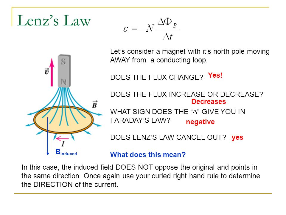Lenz's Law Let's consider a magnet with it's north pole moving AWAY from a conducting loop. DOES THE FLUX CHANGE