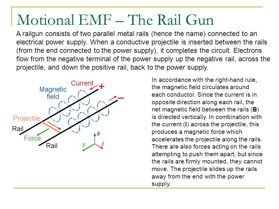 Motional EMF – The Rail Gun