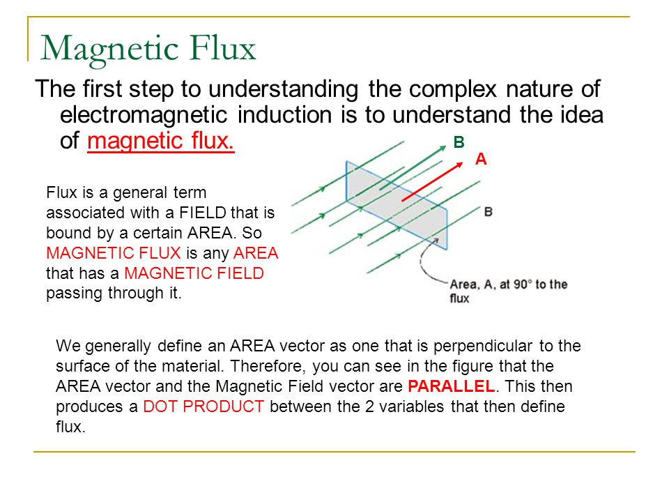Magnetic Flux The first step to understanding the complex nature of electromagnetic induction is to understand the idea of magnetic flux.