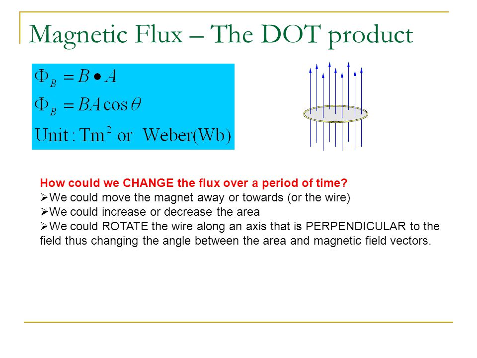 Magnetic Flux – The DOT product