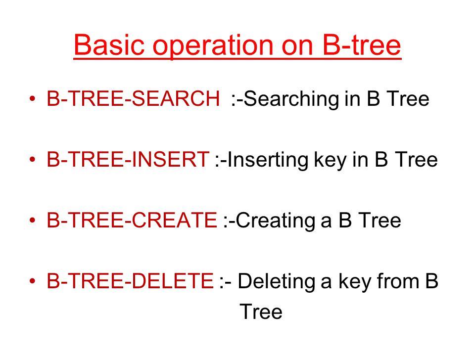 Basic operation on B-tree