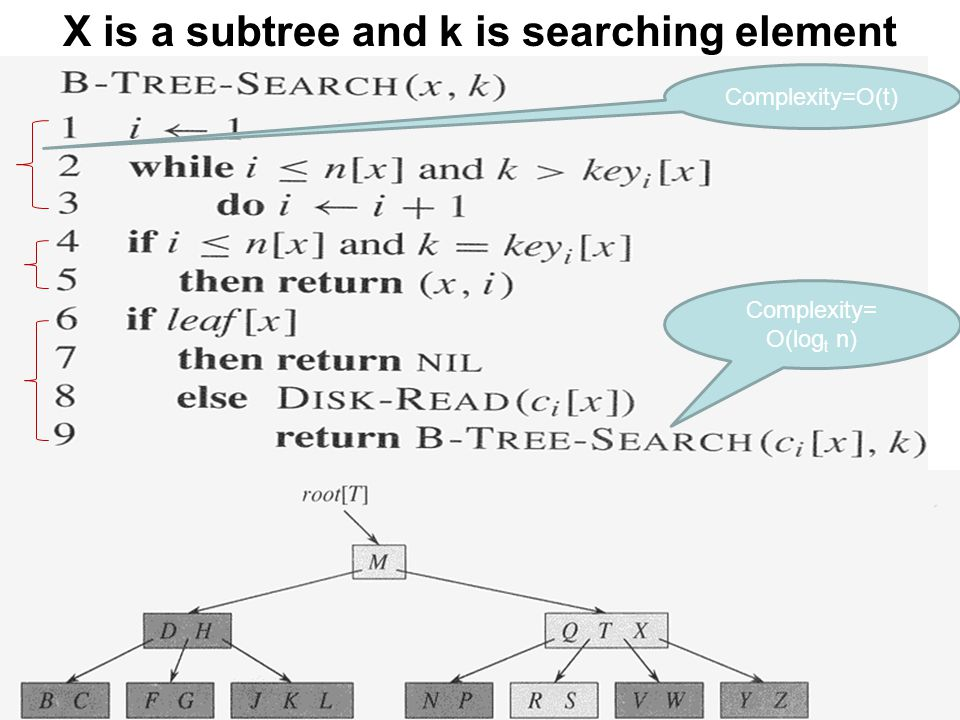 X is a subtree and k is searching element