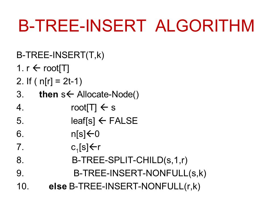 B-TREE-INSERT ALGORITHM