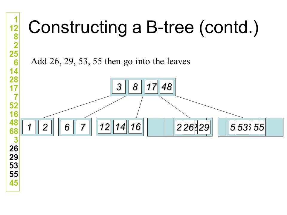 Constructing a B-tree (contd.)