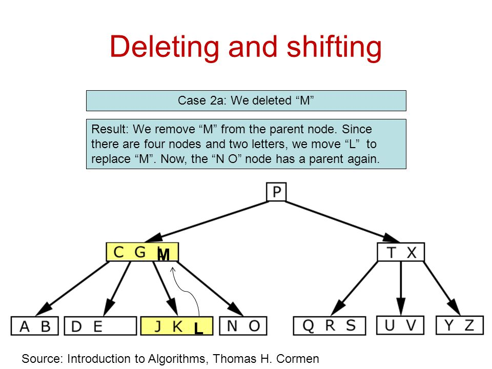 Deleting and shifting M L Case 2a: We deleted M