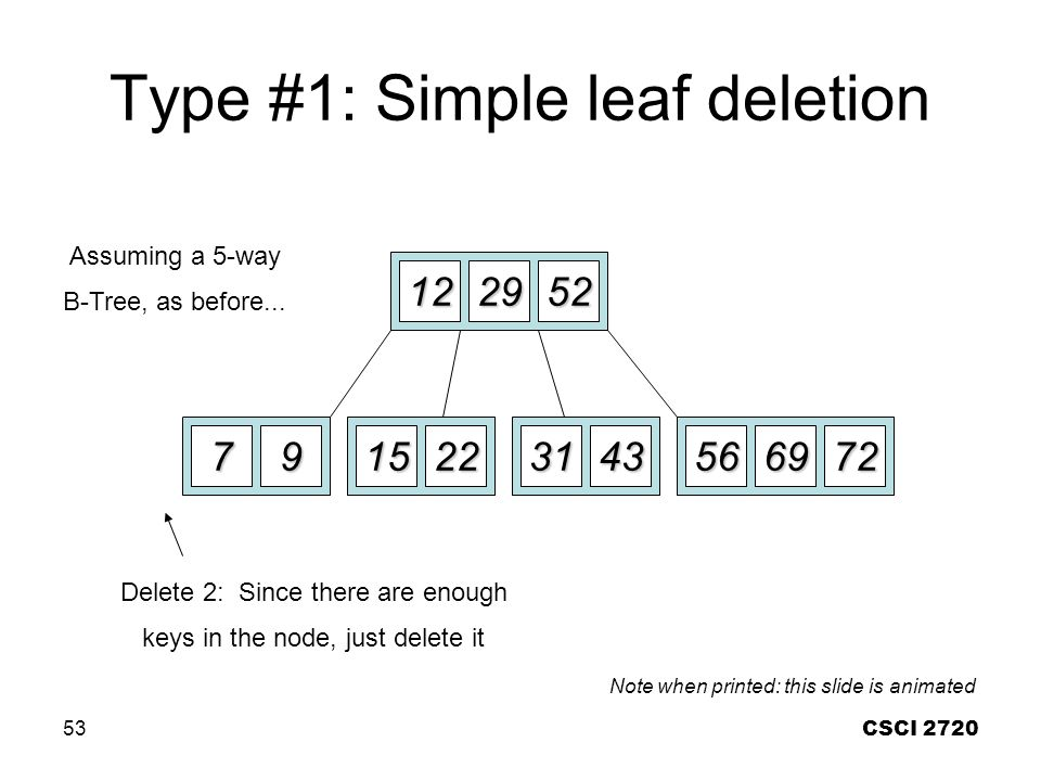 Type #1: Simple leaf deletion