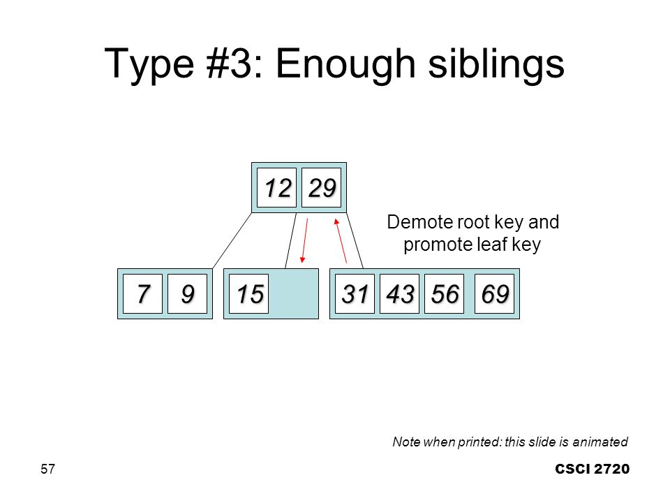 Type #3: Enough siblings