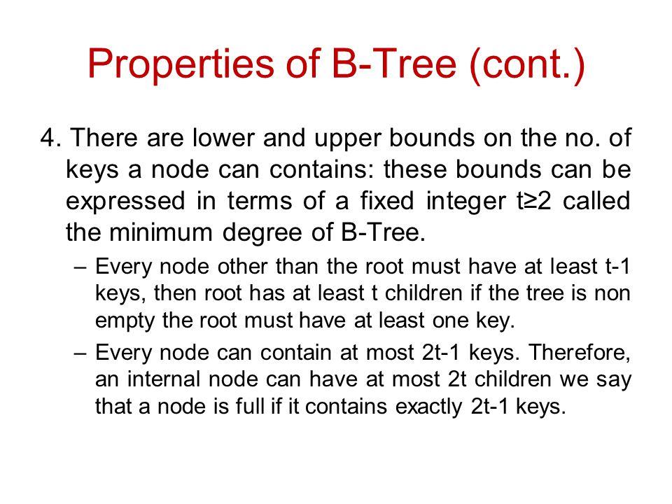 Properties of B-Tree (cont.)