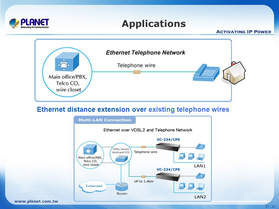 Applications Ethernet distance extension over existing telephone wires