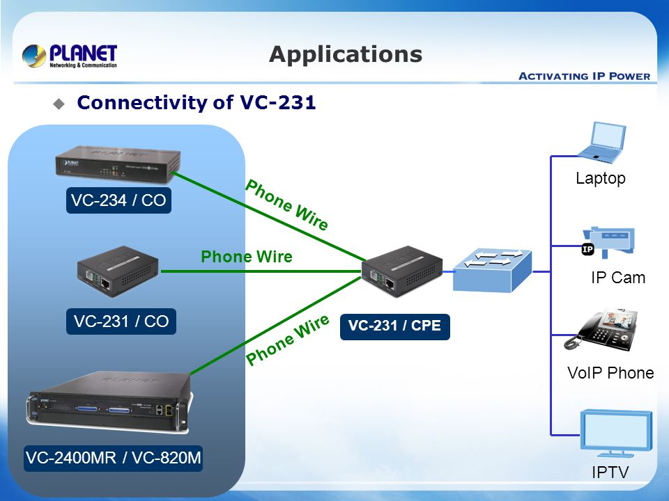 Applications Connectivity of VC-231 Laptop VC-234 / CO Phone Wire