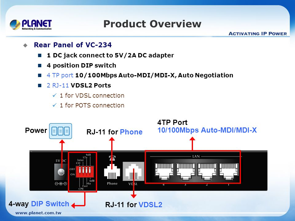 Product Overview 4TP Port 10/100Mbps Auto-MDI/MDI-X RJ-11 for Phone