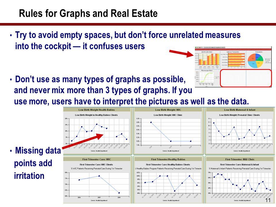 SEM-CPM Rules for Graphs and Real Estate (cont.)
