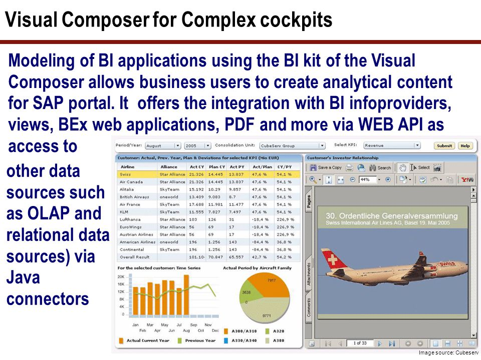 Details about Visual Composer Cockpits
