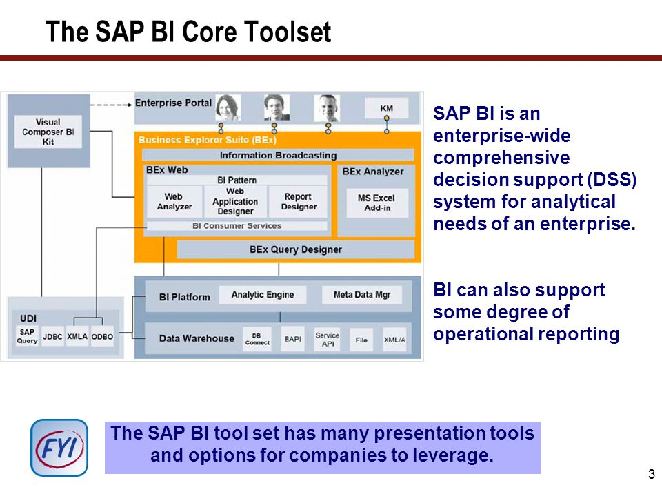 What We'll Cover … The SAP BI Tool Revolution